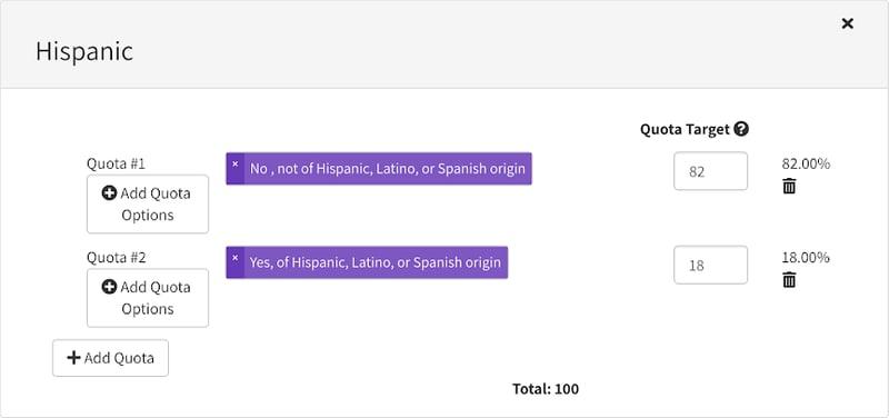 Hispanic/Lutino Quota
