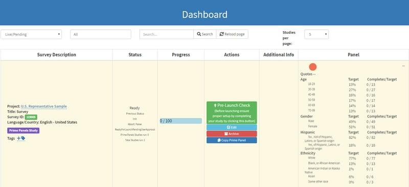 TurkPrime's Prime Panels Study Dashboard